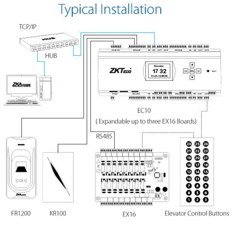 EC10 schemat połączeń