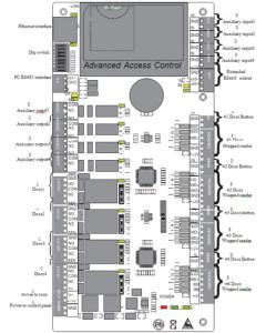 C3-400 main-board